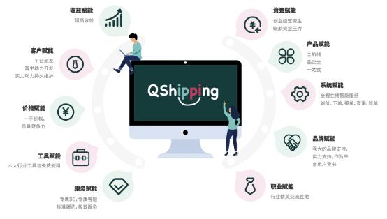 QShipping助力互聯網貨運代理界的創業潮