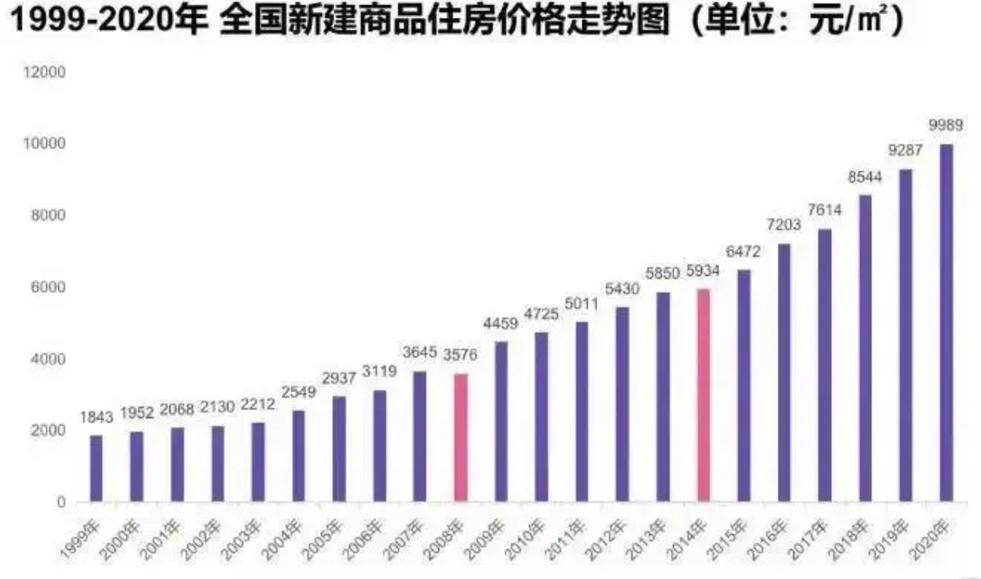 太子国际广场:通货膨胀来袭,揭秘资产保值方法