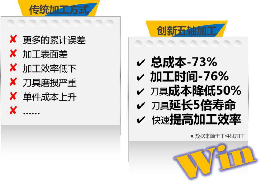 杏彩彩票平台官网 2