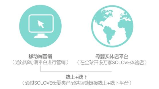 米菲纸尿裤新零售之路——开启全球母婴市场生态营销